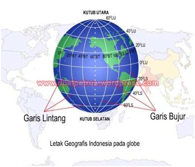 Bentuk Fisik Aspek Astronomis Dan Geografis Wilayah Indonesia Falakuna